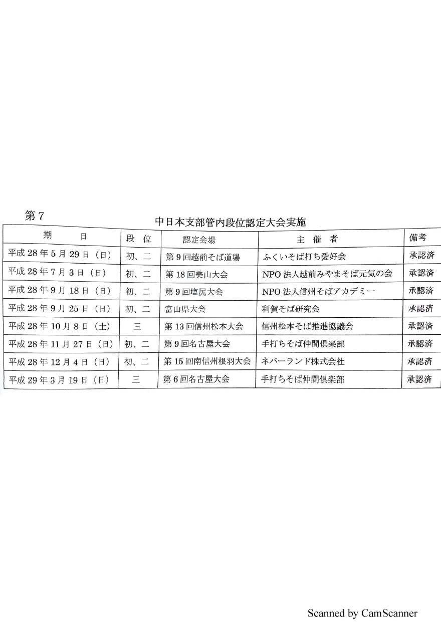 中日本段位認定会 2017-05-13